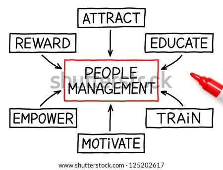 People Management flow chart and red marker on white. - stock photo