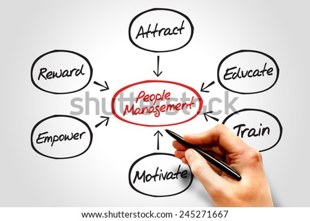 People Management flow chart, business concept - stock photo