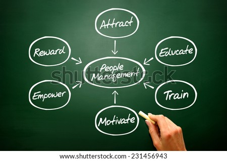 People Management flow chart vector concept, diagram shapes on blackboard - stock photo