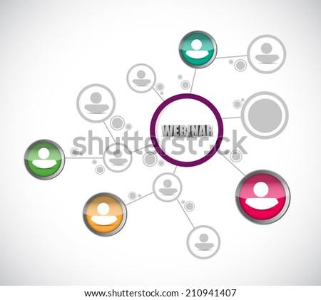 people webinar network illustration design over a white background - stock photo