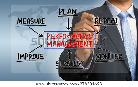 performance management flowchart concept hand drawing by businessman - stock photo