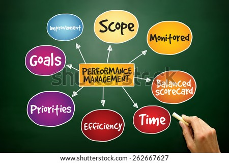 Performance management mind map, business concept on blackboard - stock photo