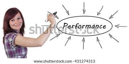 Performance - young businesswoman drawing information concept on whiteboard.  - stock photo