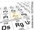 periodic table of elements, focused on gold - stock photo