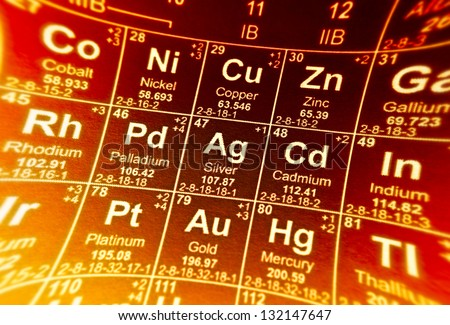Periodic table of elements in red tones. Pincushion lens use. - stock photo