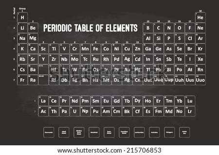 Periodic Table Of Elements With Chalk Font On Black Chalkboard - stock photo