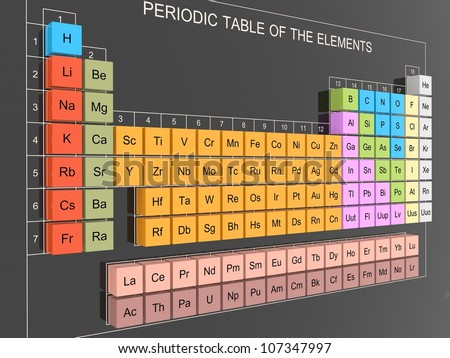 Periodic Table of the Elements - Mendeleev Table on wall - stock photo