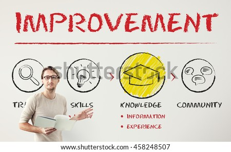 Personal Development Improvement Progress Aspirations Concept - stock photo