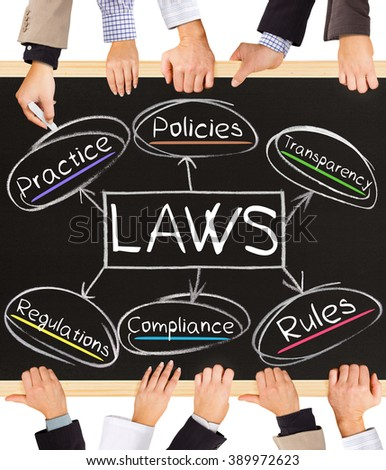 Photo of business hands holding blackboard and writing LAWS concept - stock photo