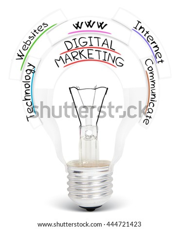 Photo of light bulb with DIGITAL MARKETING conceptual words isolated on white - stock photo