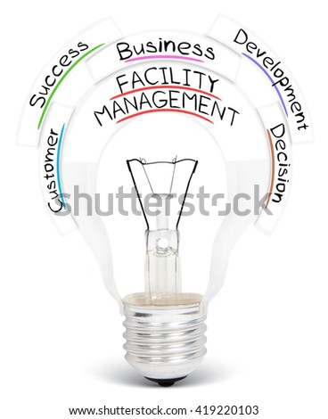 Photo of light bulb with FACILITY MANAGEMENT conceptual words isolated on white - stock photo