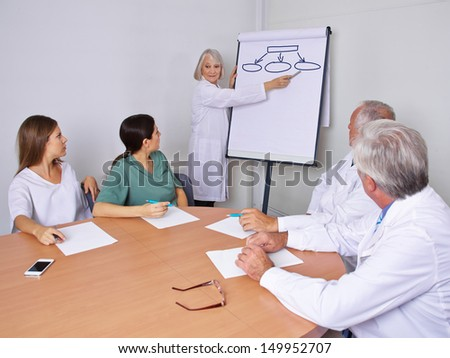 Physician on flipchart giving presentation to team colleagues - stock photo