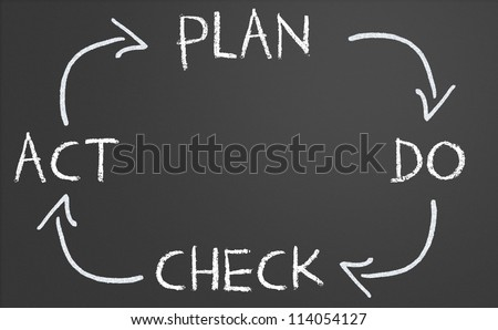 Plan do check act cycle on a chalkboard - stock photo