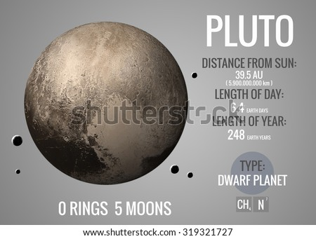 Pluto - Infographic image presents one of the solar system planet, look and facts. This image elements furnished by NASA. - stock photo