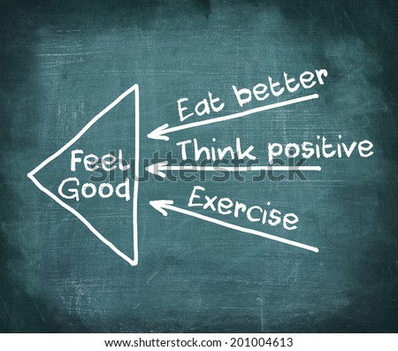 Positive thinking, Eexercise, Eat better - concept of Feeling Good, drawing with white chalk on blackboard   - stock photo