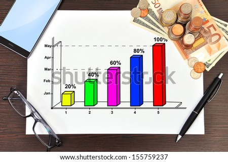 poster with business graphic and money - stock photo