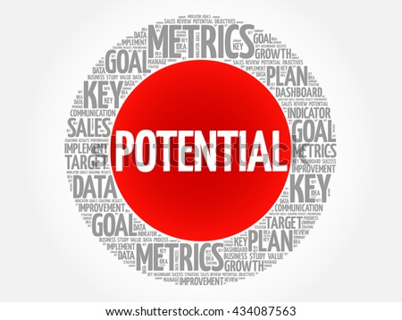 Potential circle word cloud, business concept background - stock photo