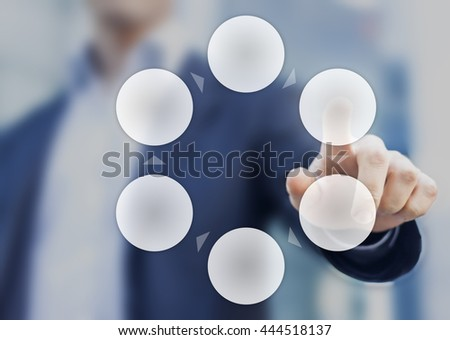 Presentation of a cycle business process diagram with six empty circles and a businessman in background - stock photo