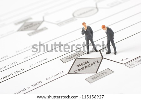 Printed decision tree (new factory capacity expansion) and two thoughtful figurines representing managers. - stock photo