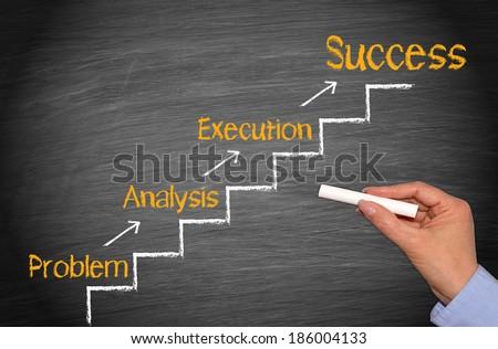Problem - Analysis - Execution - Success - stock photo