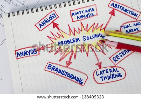 Problem Solving abstract- sketch flowchart in a notebook. - stock photo