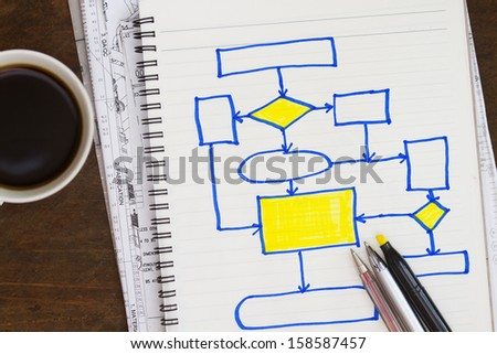 process flow diagram with coffee and blueprints - stock photo