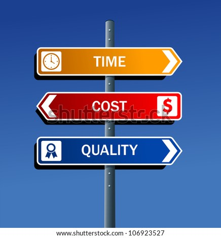 Productivity business road post directions: quality, time, cost. - stock photo