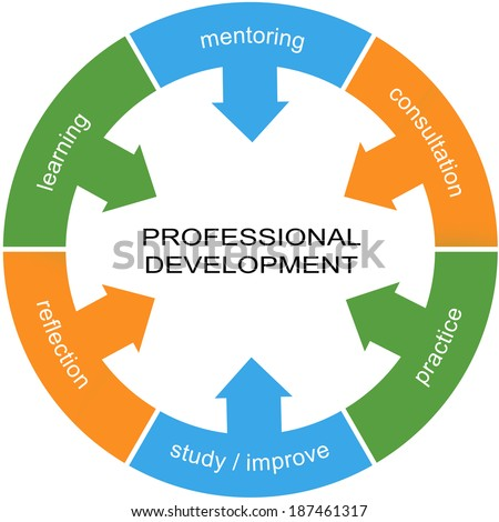 Professional Development Word Circle Concept with great terms such as learning, mentoring, practice and more. - stock photo