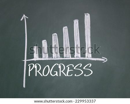 progress chart sign on blackboard - stock photo