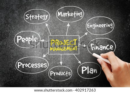 Project management mind map, business concept on blackboard - stock photo