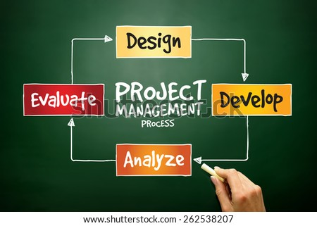 Project management process, business concept on blackboard - stock photo