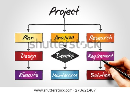 Project process, business concept flow chart - stock photo