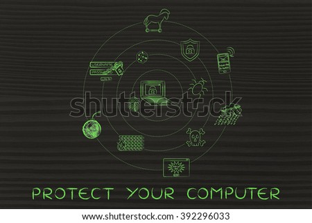 protect your computer: laptop surrounded by cyber security and privacy symbols - stock photo