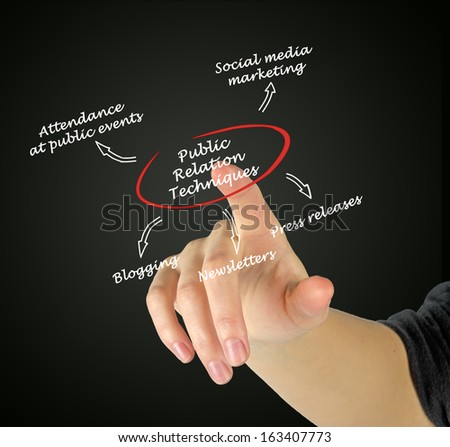 public relation techniques - stock photo