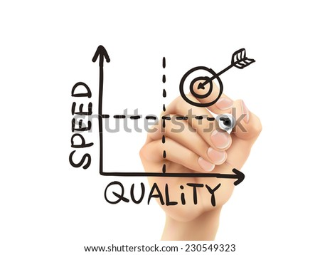 quality-speed graph drawn by hand on a transparent board - stock photo