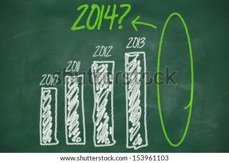 Question about 2014 on graph on chalkboard - stock photo