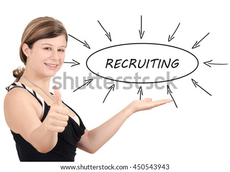 Recruiting - young businesswoman introduce process information concept. Isolated on white. - stock photo