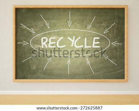 Recycle - 3d render illustration of text on green blackboard in a room.  - stock photo