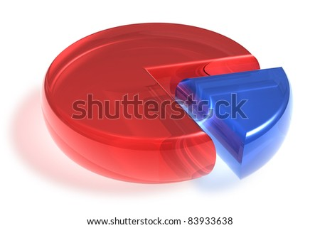 Red and blue crystal pie chart isolated on white background - stock photo