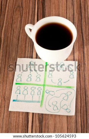 Relations between people on a napkin and cup of coffee - stock photo