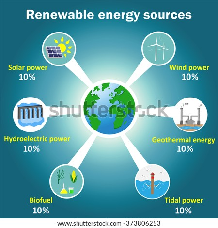 Renewable energy sources infographics illustration: solar, wind, tidal, hydroelectric, geothermal power, biofuel. - stock photo