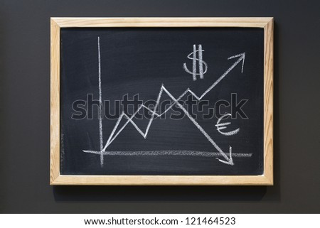 Rising Dollar vs. Euro Value on blackboard. CLIPPING PATH FOR BLACKBOARD AND FRAME INCLUDED. - stock photo