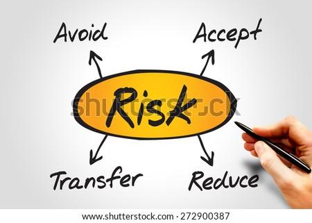 Risk management diagram, business concept - stock photo