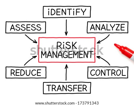 Risk Management flow chart with red marker on white paper. - stock photo
