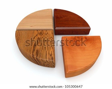 Samples of different types of wood. 3d - stock photo