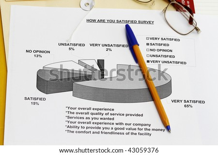 Satisfaction survey in graphic forms with office supplies. - stock photo