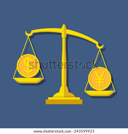 Scales with Dollar and Yen (Yuan) symbols. Foreign exchange forex concept.  - stock photo