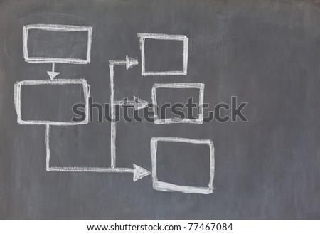 Scheme drawn on a blackboard - stock photo