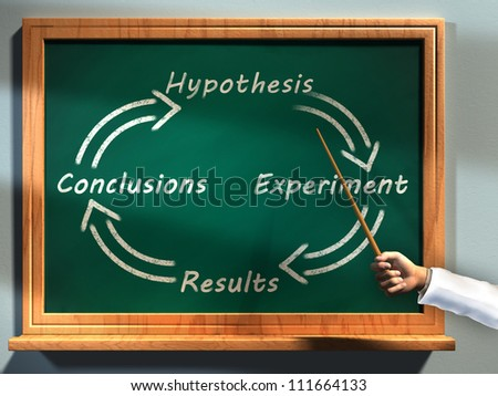 Scientist uses a chalkboard to explain the scientific method steps. Digital illustration. - stock photo