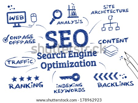 Search engine optimization is the process of affecting the visibility of a website. Chart with icons and Keywords - stock photo